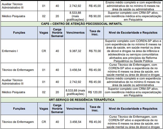 cargos 1 223 - Processo Seletivo ASF (SP) 03 editais publicados: Provas dias 16 e 17 de janeiro de 2021