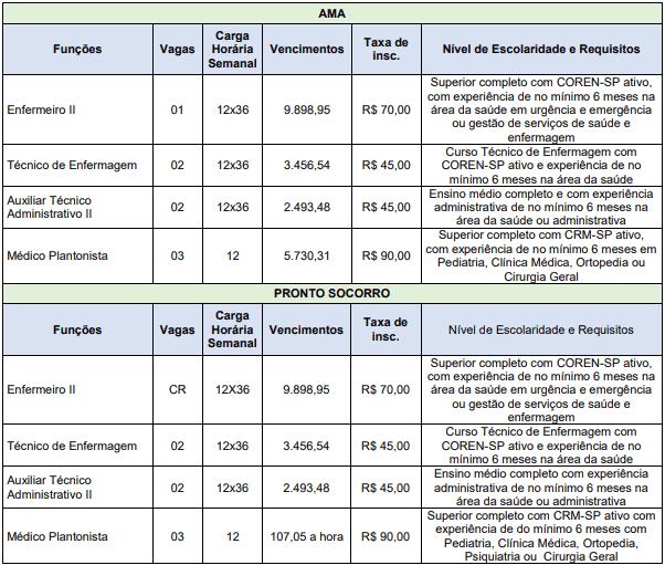 cargos 1 224 - Processo Seletivo ASF (SP) 03 editais publicados: Provas dias 16 e 17 de janeiro de 2021