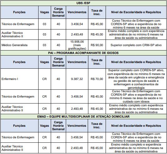 cargos 1 225 - Processo Seletivo ASF (SP) 03 editais publicados: Provas dias 16 e 17 de janeiro de 2021