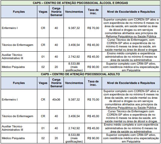 cargos 1 228 - Processo Seletivo ASF (SP) 03 editais publicados: Provas dias 16 e 17 de janeiro de 2021