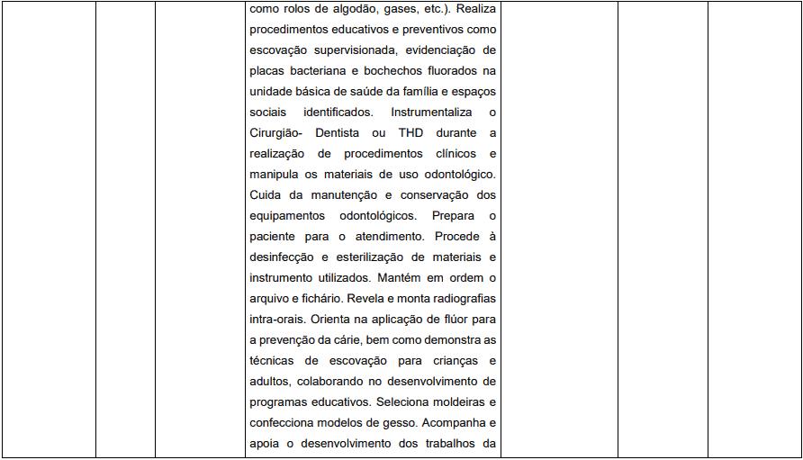 cargos 1 23 - Concurso Prefeitura de Pedrinópolis - MG: Inscrições abertas