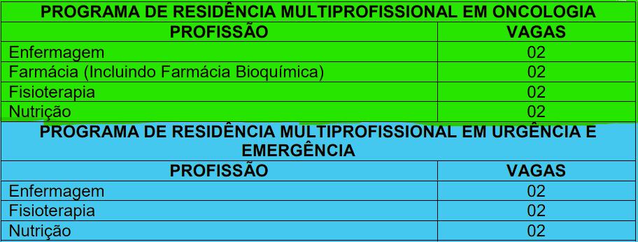 cargos 1 230 - Processo Seletivo Residência IGES DF: Inscrições encerradas