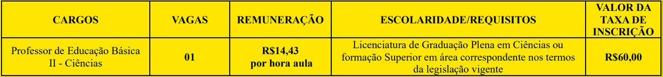cargos 1 234 - Concurso Prefeitura de Santa Adélia - SP: Provas dia 24/01/21