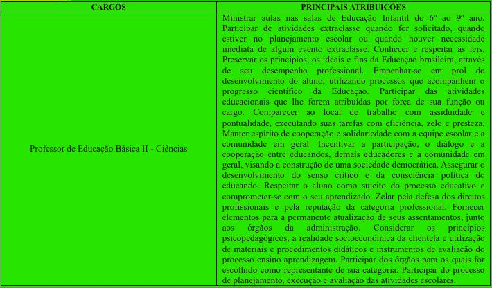 cargos 1 235 - Concurso Prefeitura de Santa Adélia - SP: Provas dia 24/01/21