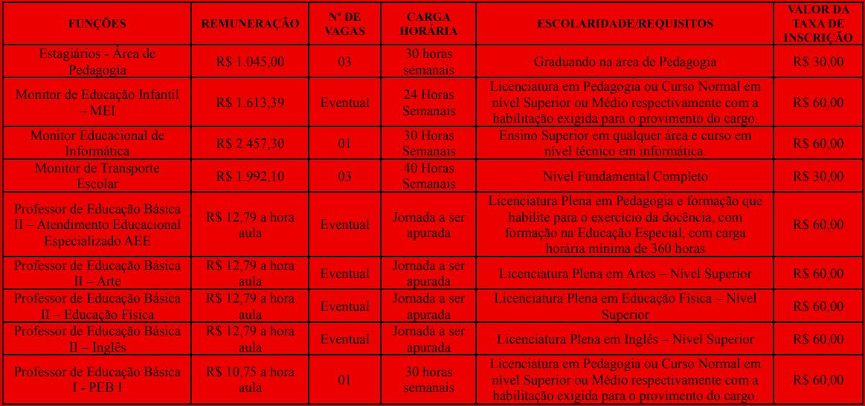 cargos 1 238 - Processo Seletivo Prefeitura de Pontes Gestal – SP: Provas dia 17/01/21