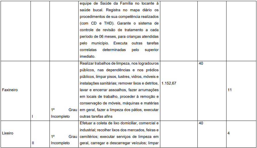 cargos 1 24 - Concurso Prefeitura de Pedrinópolis - MG: Inscrições abertas