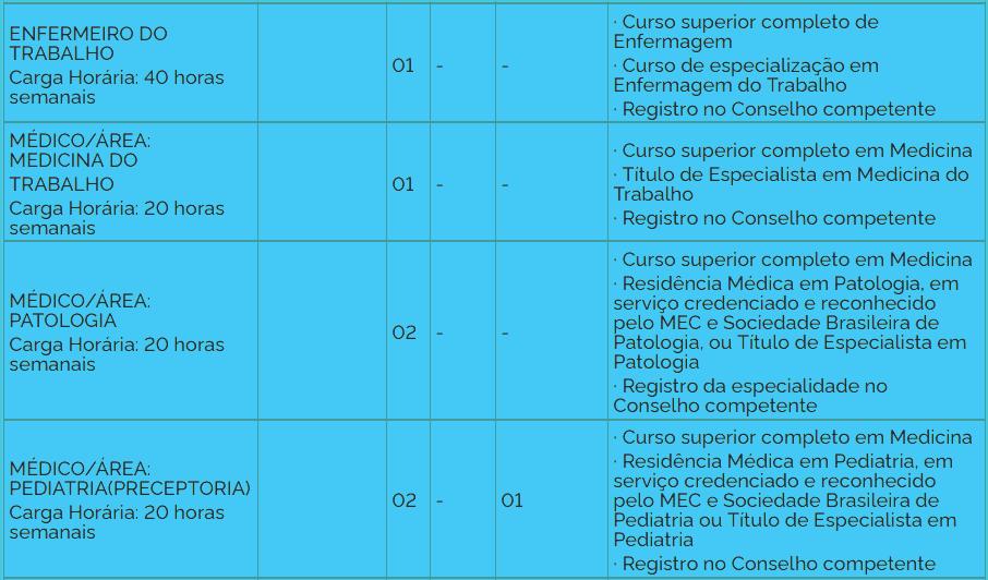 cargos 1 241 - Concurso UFTM: Inscrições abertas com 18 vagas