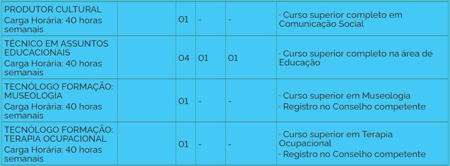 cargos 1 242 - Concurso UFTM: Inscrições abertas com 18 vagas