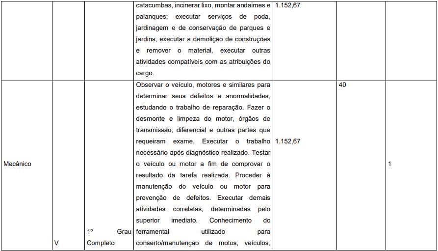 cargos 1 25 - Concurso Prefeitura de Pedrinópolis - MG: Inscrições abertas