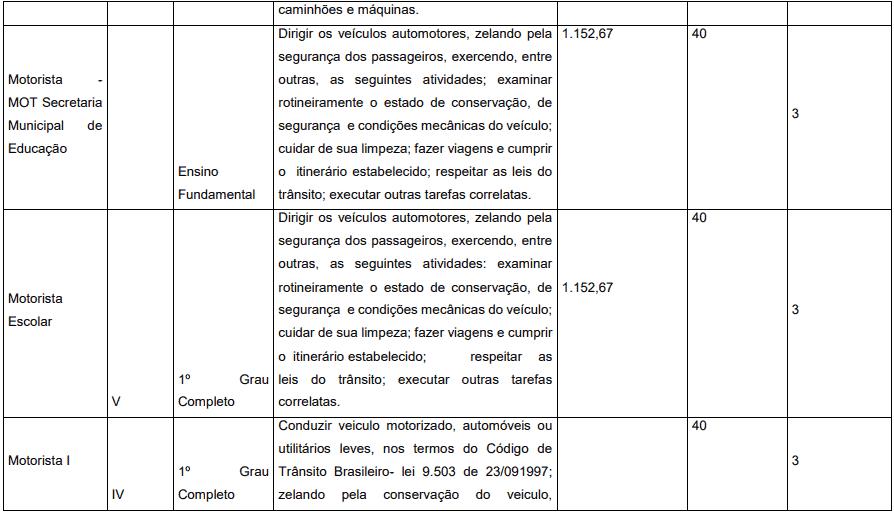 cargos 1 26 - Concurso Prefeitura de Pedrinópolis - MG: Inscrições abertas