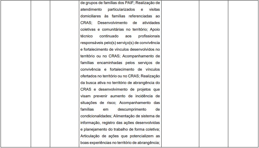 cargos 1 34 - Concurso Prefeitura de Pedrinópolis - MG: Inscrições abertas
