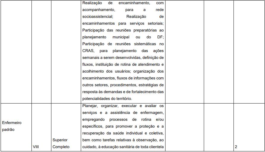 cargos 1 35 - Concurso Prefeitura de Pedrinópolis - MG: Inscrições abertas