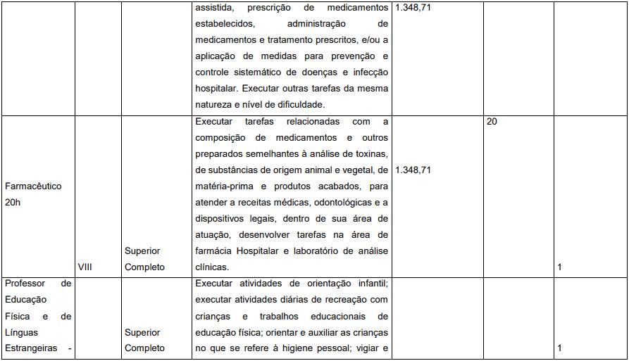 cargos 1 36 - Concurso Prefeitura de Pedrinópolis - MG: Inscrições abertas