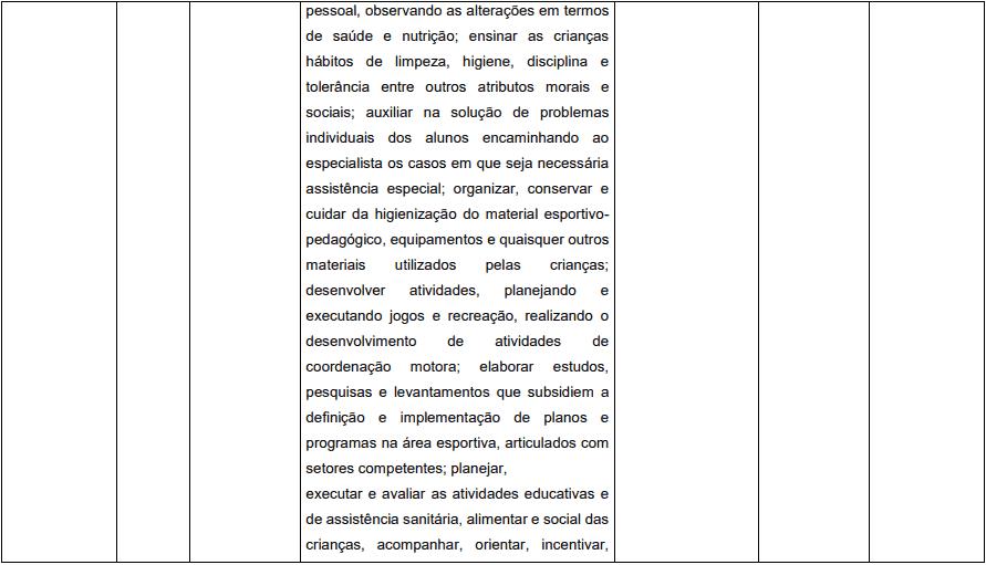 cargos 1 38 - Concurso Prefeitura de Pedrinópolis - MG: Inscrições abertas
