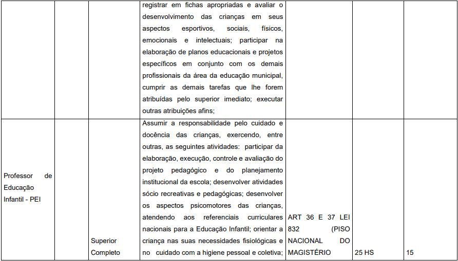 cargos 1 39 - Concurso Prefeitura de Pedrinópolis - MG: Inscrições abertas