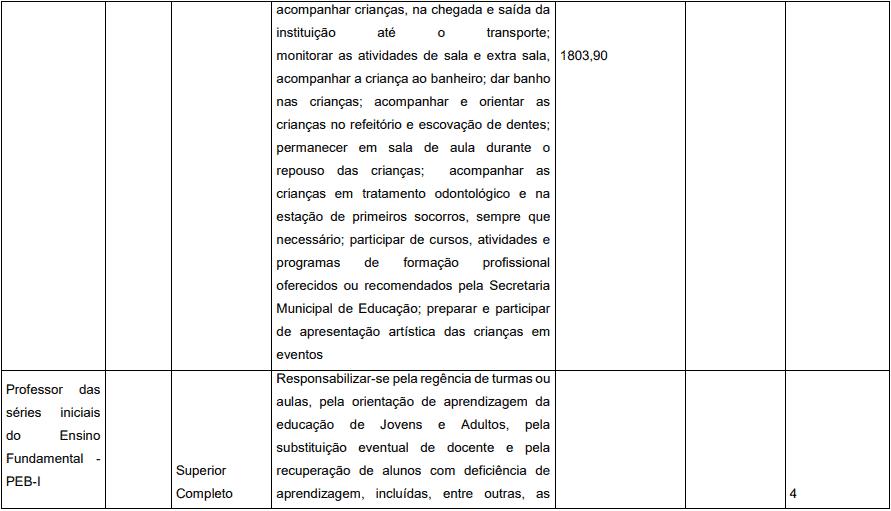 cargos 1 40 - Concurso Prefeitura de Pedrinópolis - MG: Inscrições abertas
