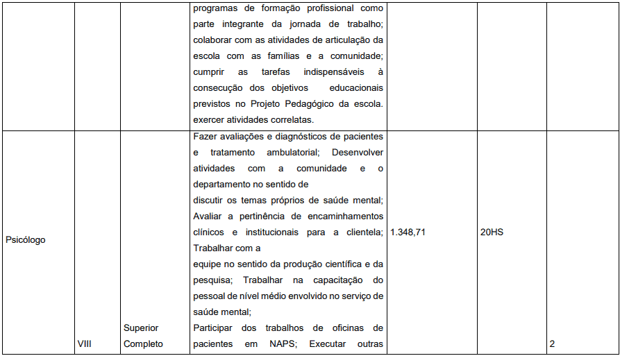 cargos 1 42 - Concurso Prefeitura de Pedrinópolis - MG: Inscrições abertas