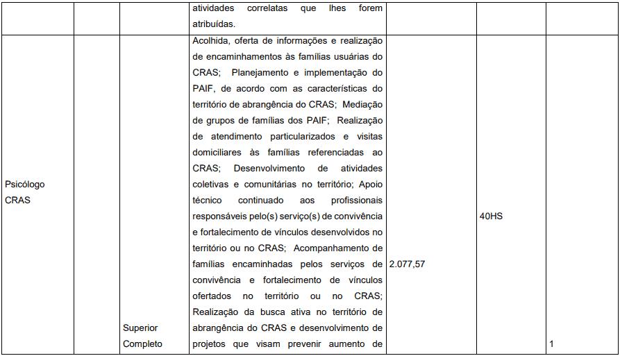 cargos 1 43 - Concurso Prefeitura de Pedrinópolis - MG: Inscrições abertas