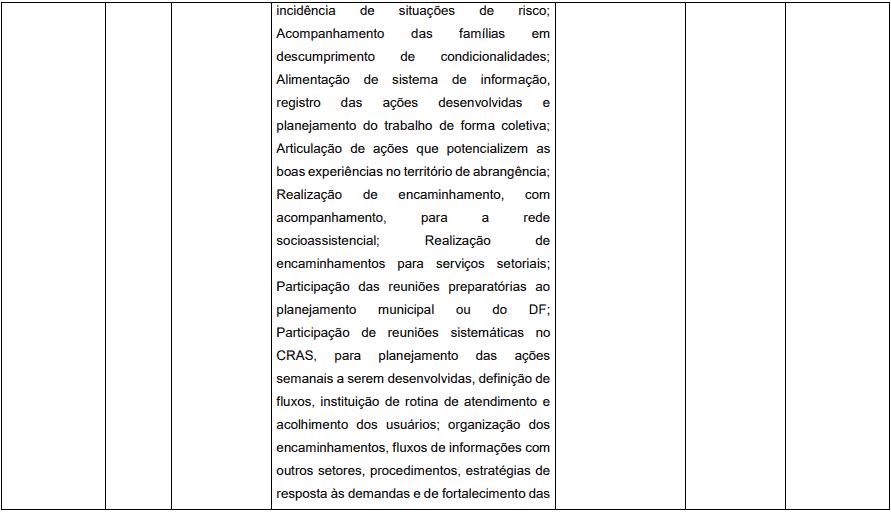 cargos 1 44 - Concurso Prefeitura de Pedrinópolis - MG: Inscrições abertas