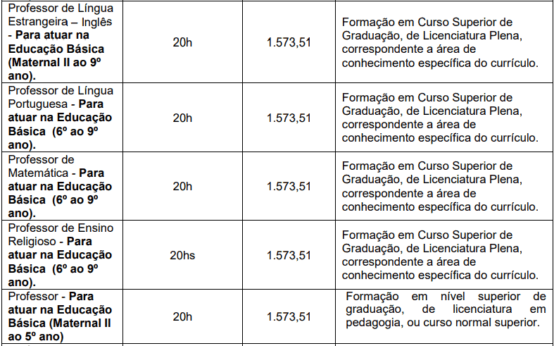cargos 1 55 - Processo Seletivo Prefeitura de Xanxerê - SC: Provas dia 10/01/21