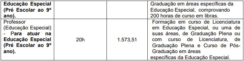 cargos 1 57 - Processo Seletivo Prefeitura de Xanxerê - SC: Provas dia 10/01/21