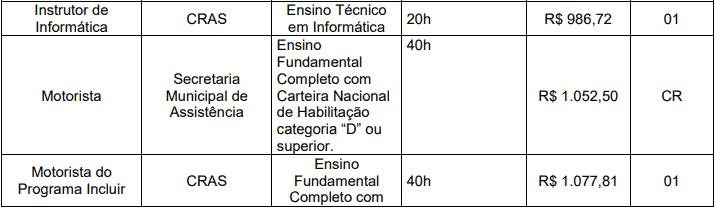 cargos 1 59 - Processo Seletivo Prefeitura de São Gabriel da Palha - ES