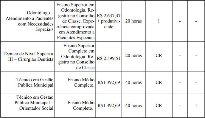 cargos 1 6 - Processo Seletivo Prefeitura de Bom Despacho-MG: Provas dia 24/01/21
