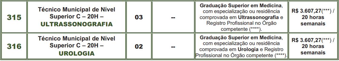 cargos 1 64 - Processo Seletivo Prefeitura de Jaboticabal - SP