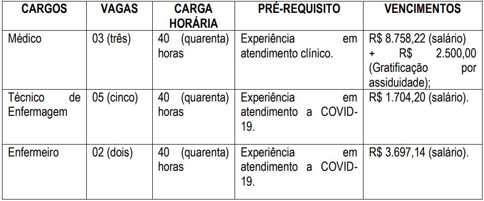 cargos 1 65 - Processo Seletivo Prefeitura de Laguna - SC