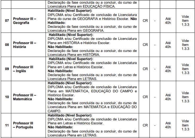 cargos 1 69 - Processo Seletivo Mafra - SC