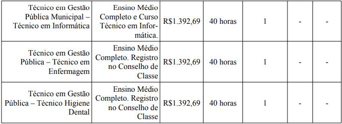cargos 1 7 - Processo Seletivo Prefeitura de Bom Despacho-MG: Provas dia 24/01/21