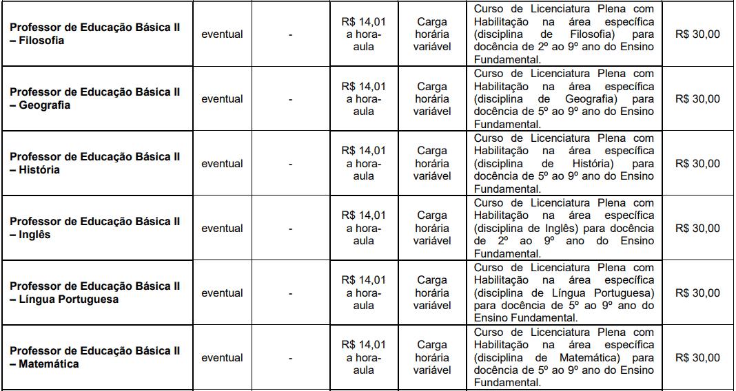 cargos 1 75 - Processo Seletivo Pirapora do Bom Jesus - SP