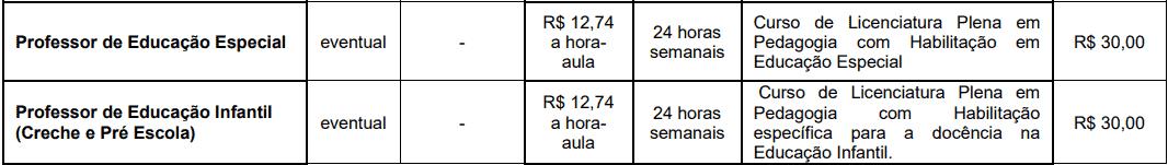 cargos 1 76 - Processo Seletivo Pirapora do Bom Jesus - SP