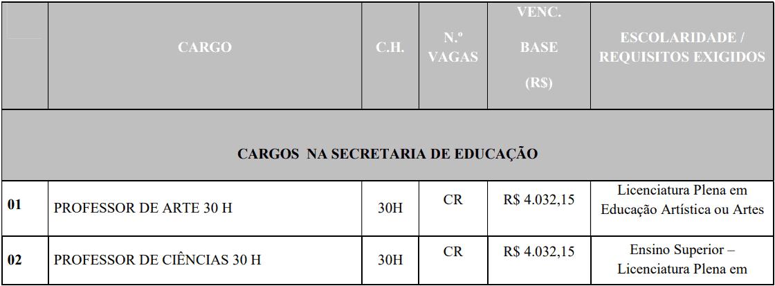 cargos 1 94 - Processo Seletivo Prefeitura de Lucas do Rio Verde - MT: Provas previstas para dia 24/01/21