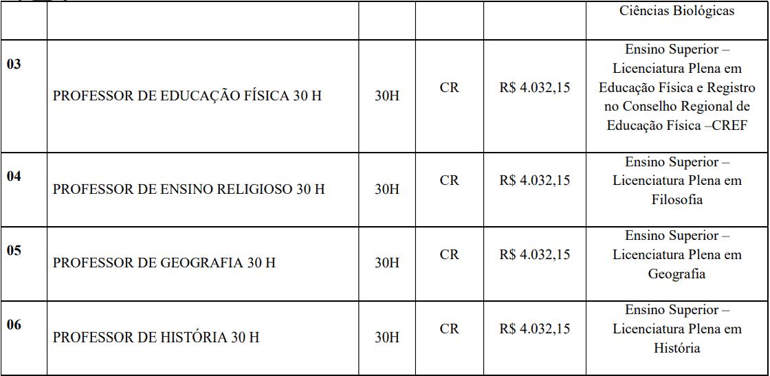 cargos 1 95 - Processo Seletivo Prefeitura de Lucas do Rio Verde - MT: Provas previstas para dia 24/01/21