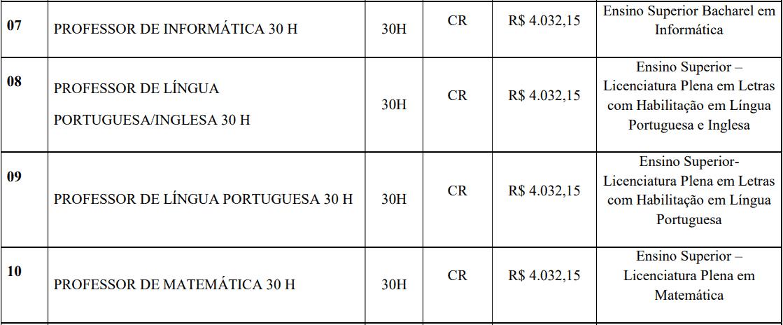 cargos 1 96 - Processo Seletivo Prefeitura de Lucas do Rio Verde - MT: Provas previstas para dia 24/01/21
