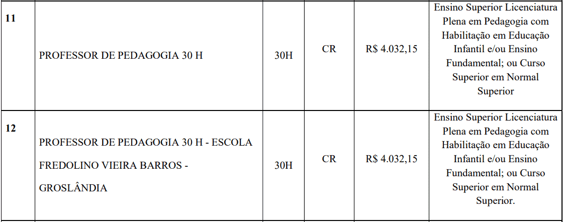 cargos 1 97 - Processo Seletivo Prefeitura de Lucas do Rio Verde - MT: Provas previstas para dia 24/01/21