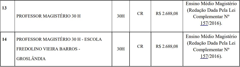 cargos 1 98 - Processo Seletivo Prefeitura de Lucas do Rio Verde - MT: Provas previstas para dia 24/01/21