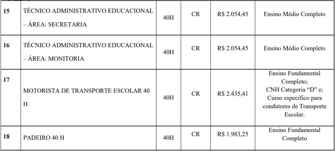 cargos 1 99 - Processo Seletivo Prefeitura de Lucas do Rio Verde - MT: Provas previstas para dia 24/01/21