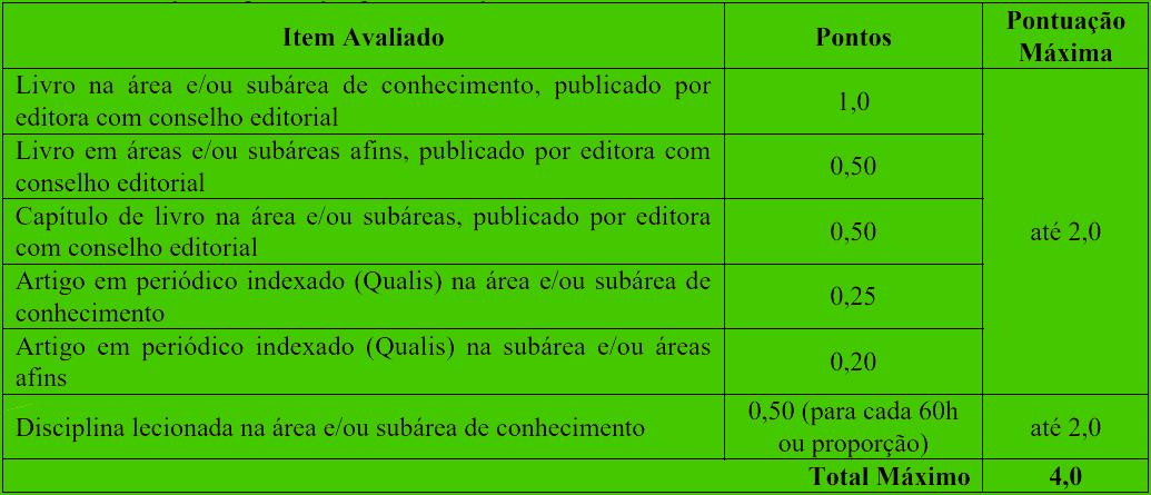 da avaliacao 1 1 - Processo Seletivo UNILA-PR: Inscrições abertas para Professor Substituto