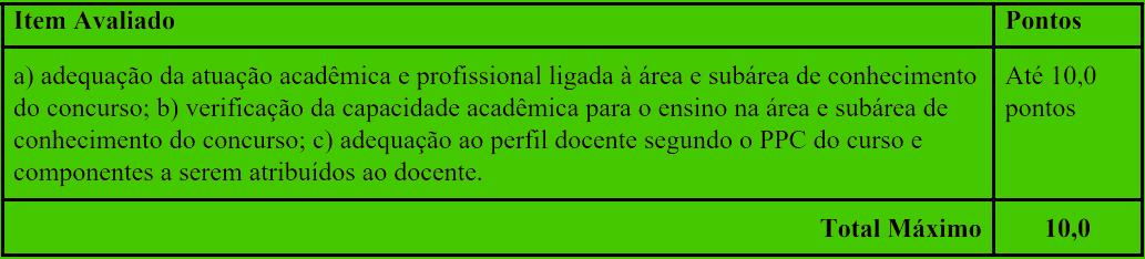 da avaliacao 1 3 - Processo Seletivo UNILA-PR: Inscrições abertas para Professor Substituto