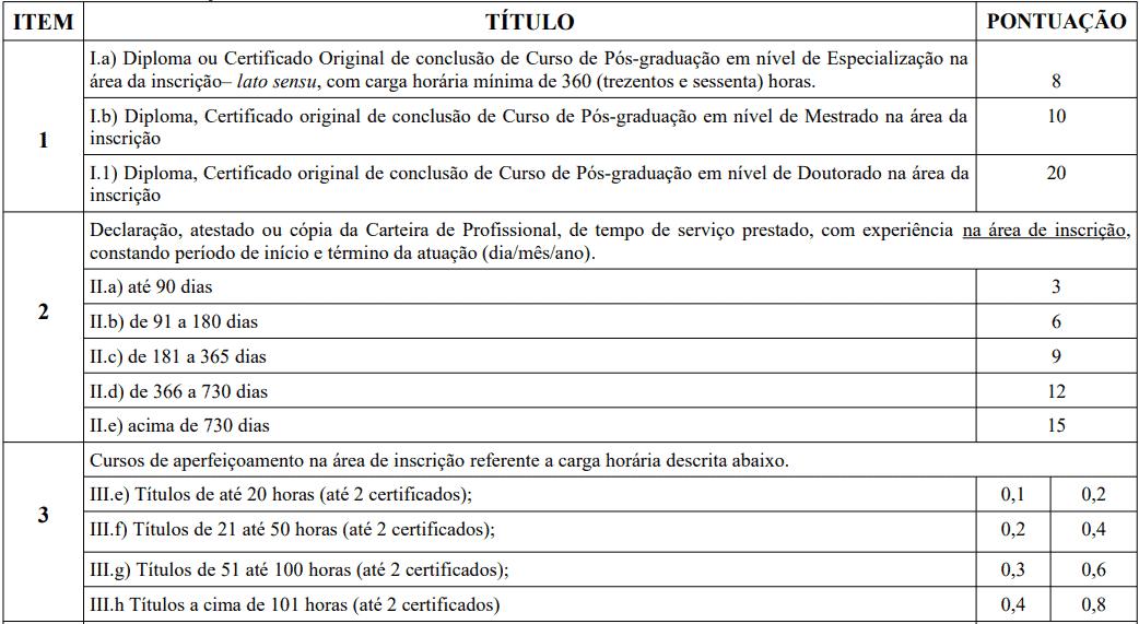 da seleca - Processo Seletivo Prefeitura de Santa Cruz do Sul-RS