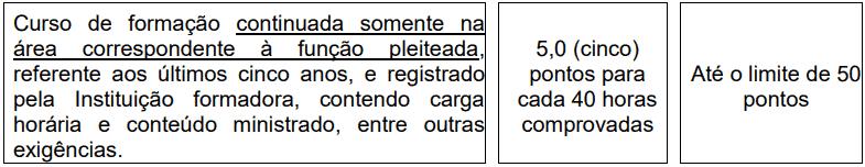 da selecao 1 - Processo Seletivo Prefeitura de Cuiabá-MT