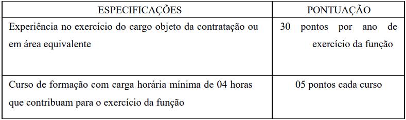 da selecao 2 - Processo Seletivo Bento Gonçalves-RS