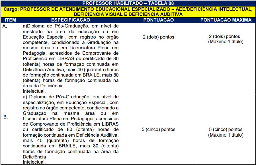 da selecao 41 - Processo Seletivo Prefeitura de Herval d'Oeste - SC