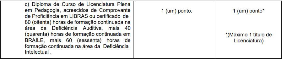 da selecao 43 - Processo Seletivo Prefeitura de Herval d'Oeste - SC