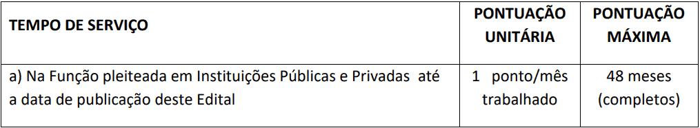 da selecao 5 - Processo Seletivo Consórcio de Saúde da Região Sul-ES