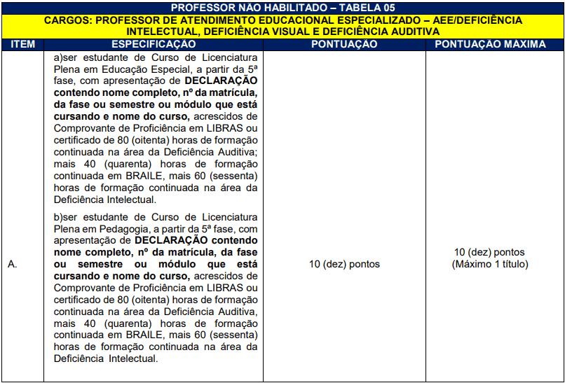 da selecao 52 - Processo Seletivo Prefeitura de Herval d'Oeste - SC