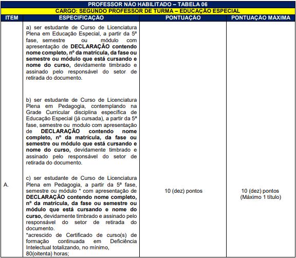da selecao 53 - Processo Seletivo Prefeitura de Herval d'Oeste - SC