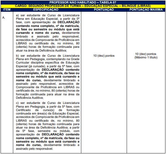 da selecao 54 - Processo Seletivo Prefeitura de Herval d'Oeste - SC
